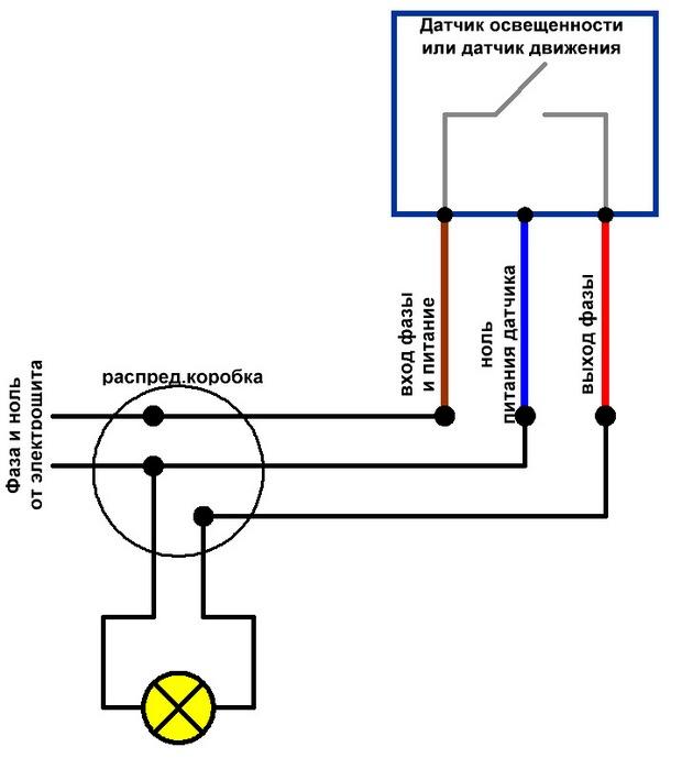 Как сделать датчик движения