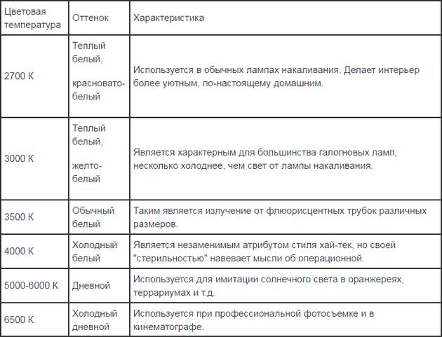 02-tablitsa-ottenkov