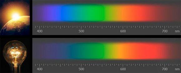 Спектр излучения ЛН