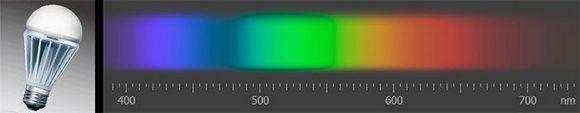 Спектр излучения СЛ