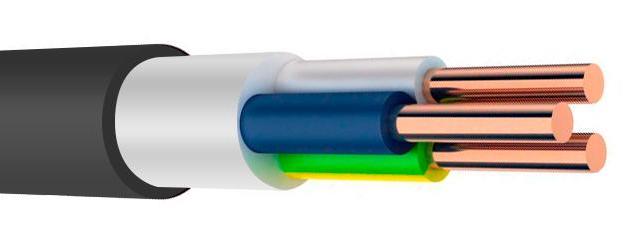 Маркировка силовых кабелей