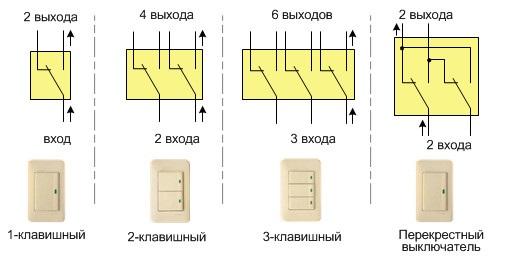 Проходные переключатели2