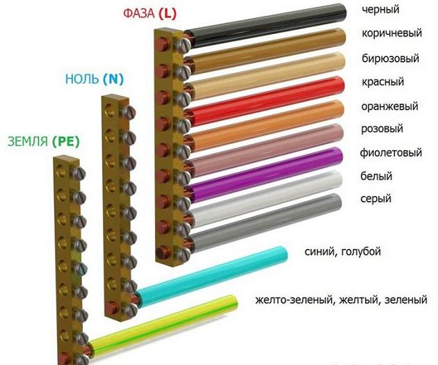 Черный провод в электрике