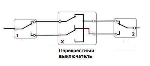 Выключатели 7