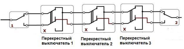 Выключатели 8