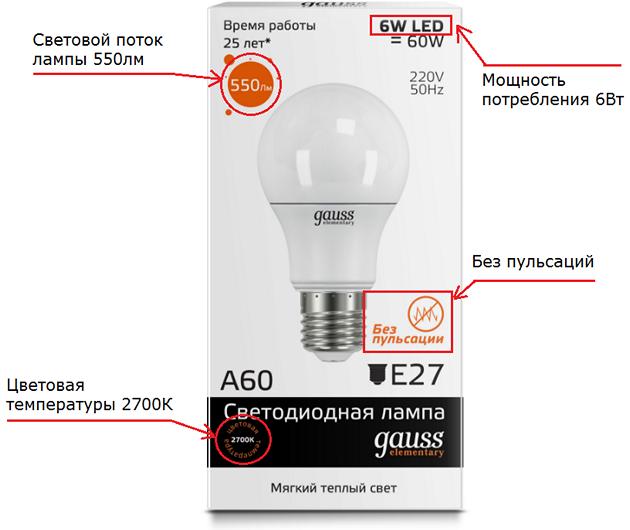 Упаковка лампы Гаусс