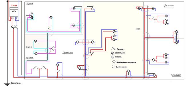 Разводка электропроводки в частном доме своими руками