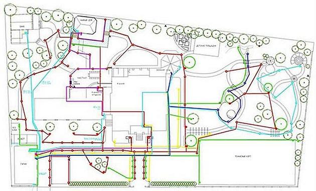 План прокладки кабеля