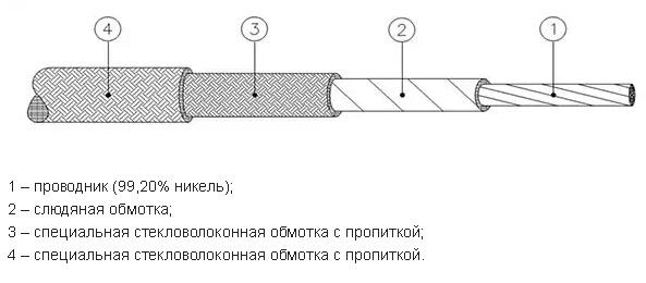 Термостойкий провод3