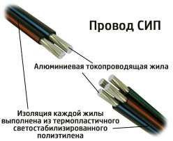 Провод алюминиевый 4