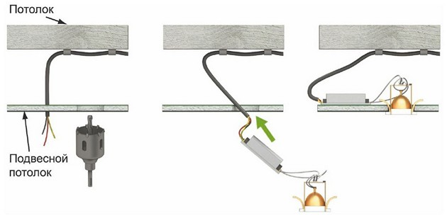 Прокладка кабеля 12
