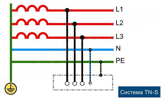 Система TNS3