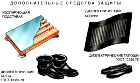 Средства защиты в электроустановках 6