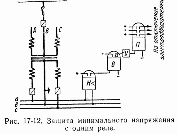 ЗМН 3
