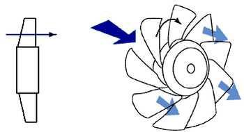 Настольный вентилятор 3