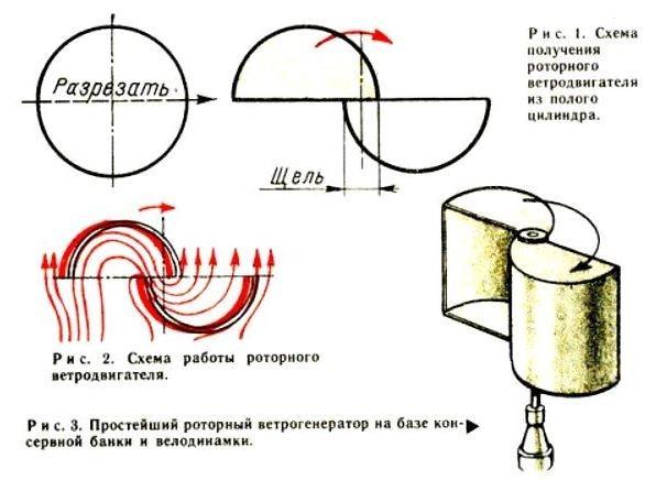 Ветрогенератор 7