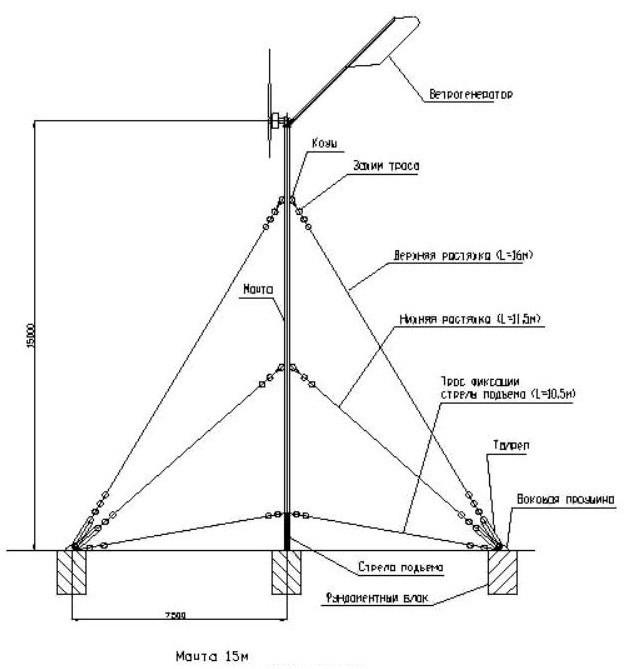 Ветрогенератор 20