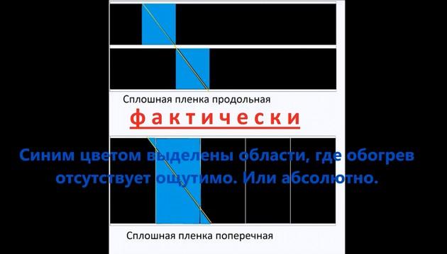 Инфракрасный пол 9