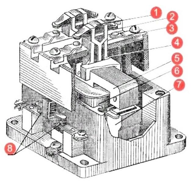 Электромагнитный пускатель 2