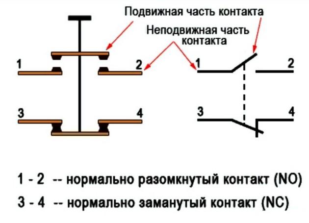 Электромагнитный пускатель 3