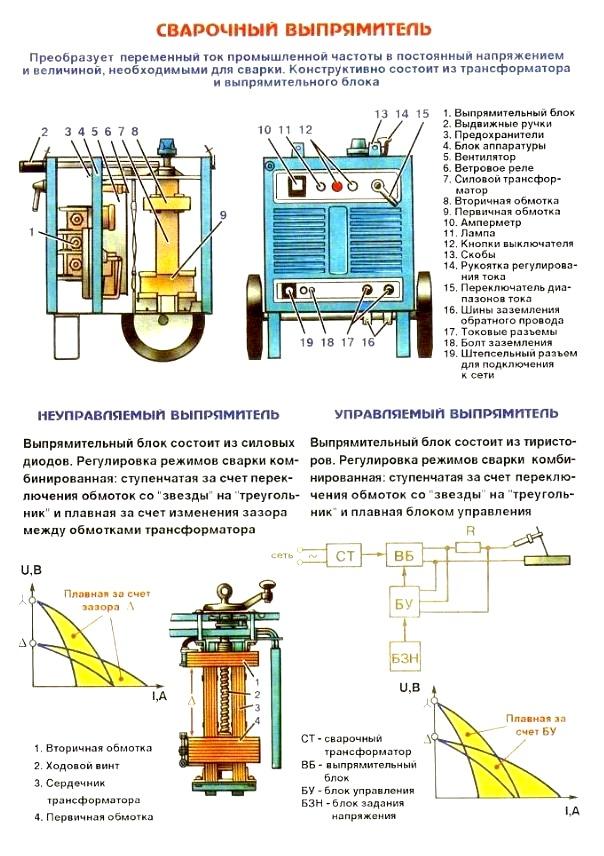 Сварочный аппарат 3