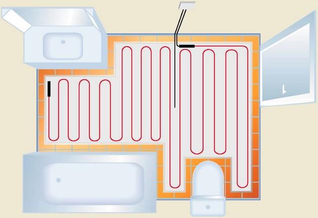 Электрический теплый пол 4