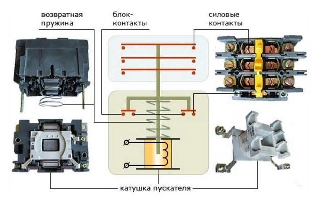 Электромагнитный пускатель 10