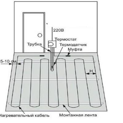 Электрический теплый пол в деревянном доме 12