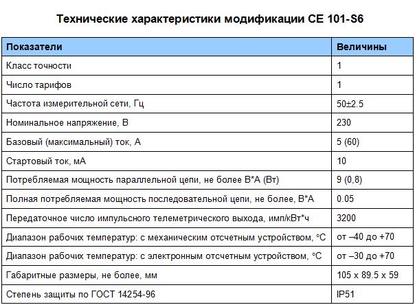 СЕ 101 15