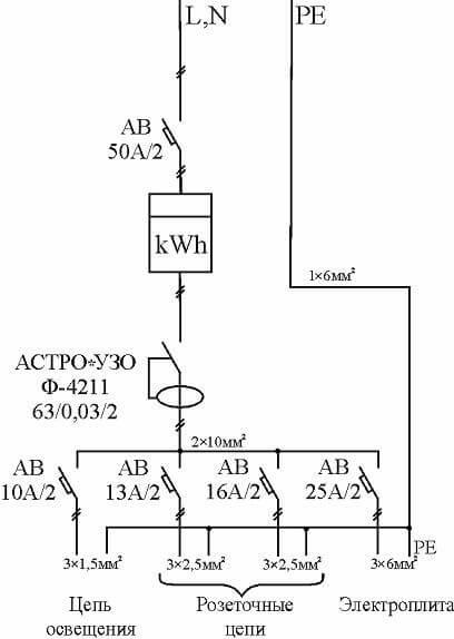 Однолинейная принципиальная электрическая схема