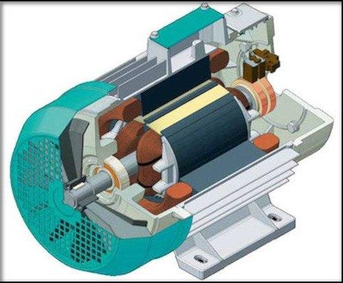 устройство самой генерирующей ток части