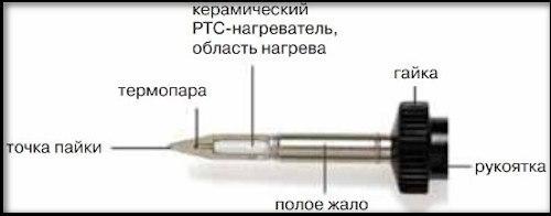 устройство керамического паяльника