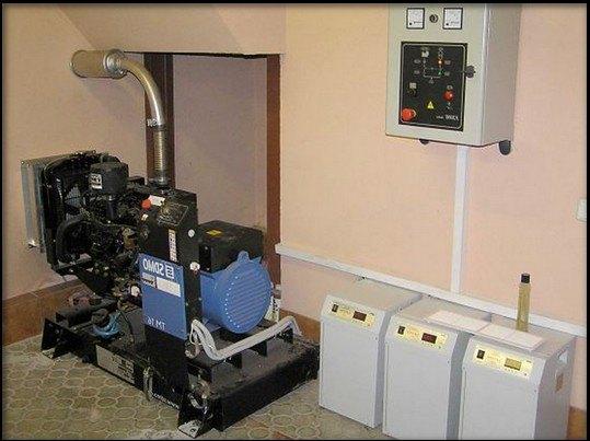 генератор установленный в помещении