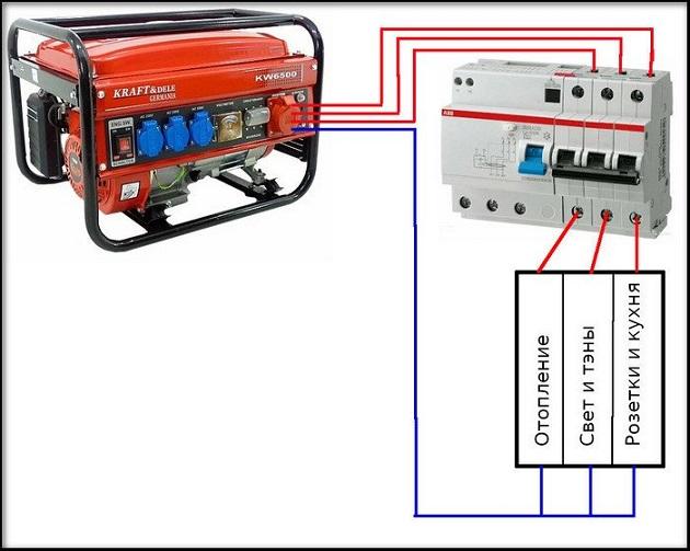 соединения для трехфазного генератора