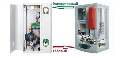 Газовый и электрический котлы