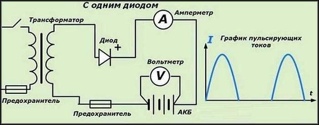 Схема с одним выпрямляющим диодом
