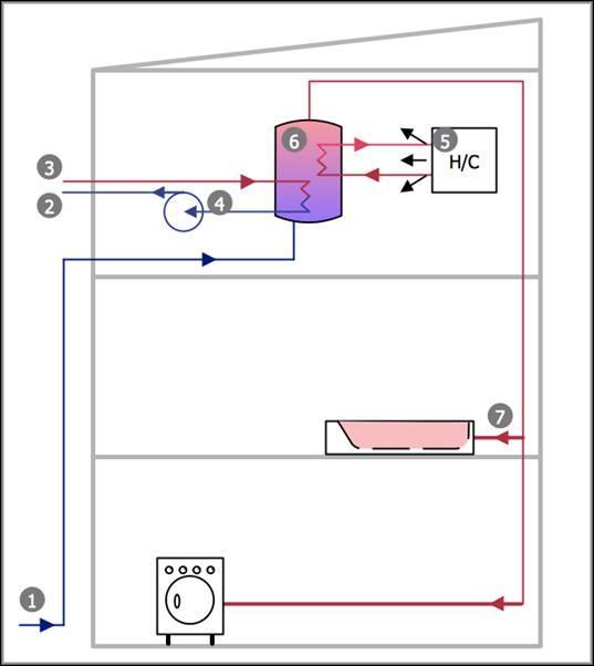 относительное размещение элементов двухконтурного электрического котла