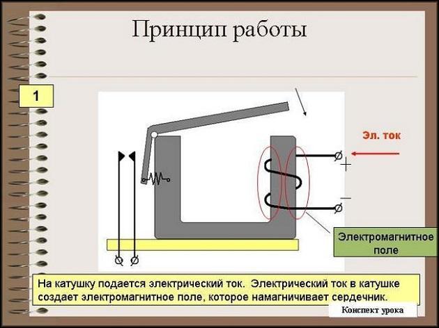 Принцип действия электромагнитного реле