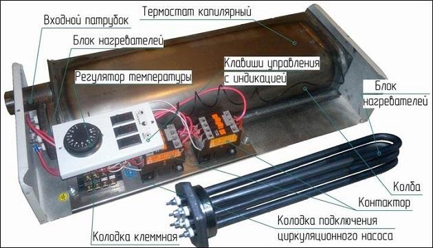 Конструкция ТЭНового электрокотла