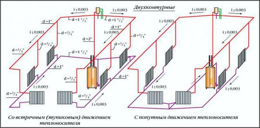 два вида двух трубных систем отопления