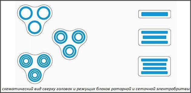 схема головок