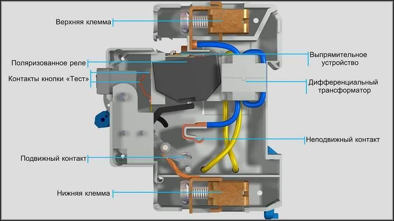 устройство дифференциального автоматического выключателя