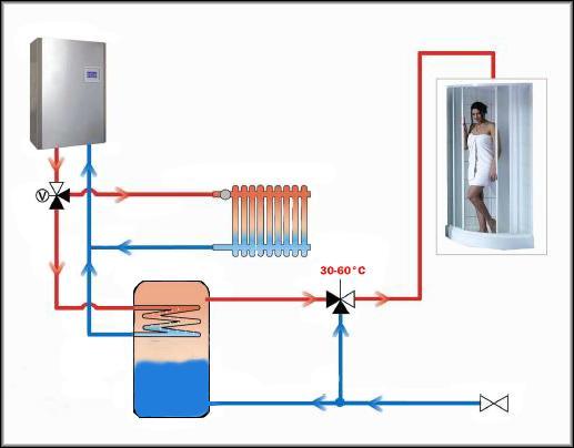 схема совместной работы двух нагревательных контуров