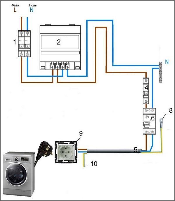 схема установки дифавтомата для стиральной машины