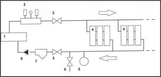 Примерная схема подсоединения