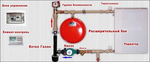 схема ионных котлов