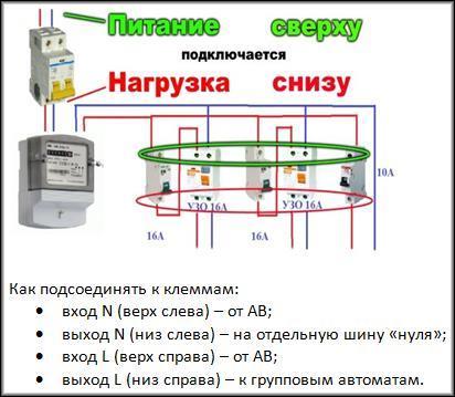схемы для электродуховок