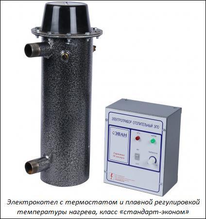 электрический котел с термостатом
