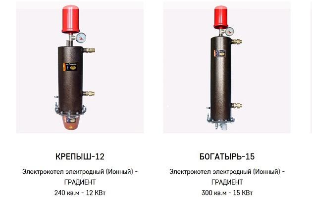 электрокотелы Крепыш 12 и Богатырь 15