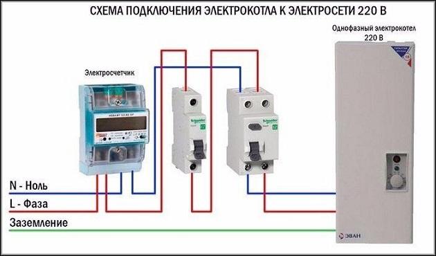 однофазный котел с отдельным счетчиком и автоматами